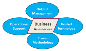 BaaS-busines-as-a-service_4.png