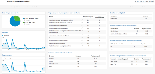 Web_Tracking_Dashboard.png